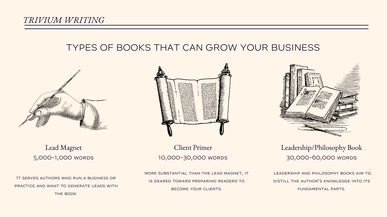 Book Graphic 2